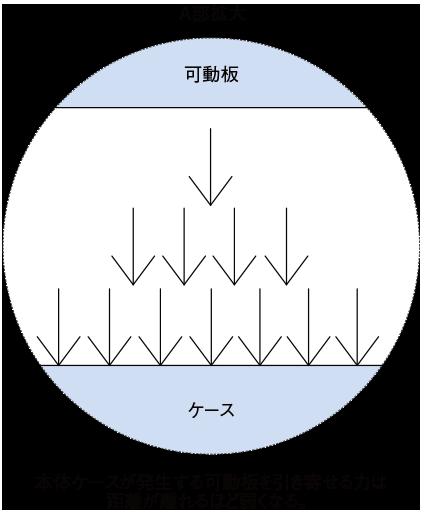 代表的な故障モードと防止策03