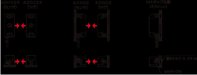 ドアセンサの実装例